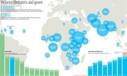 Britains aid map 009