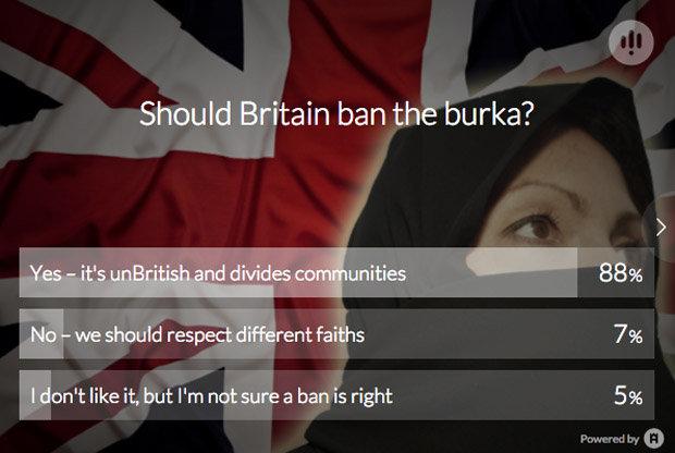 ban-burka-poll-366119